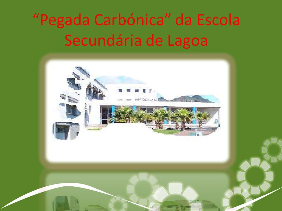 Pegada Carbónica da Escola Secundária de Lagoa