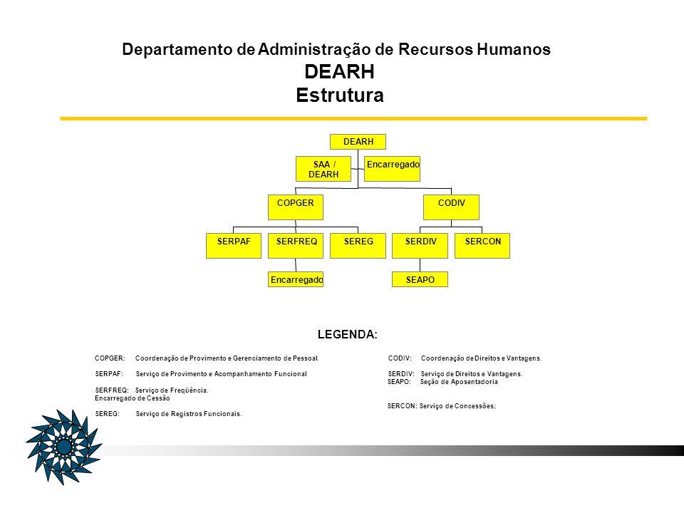 Estrutura Departamento de Administração de Recursos Humanos LEGENDA: