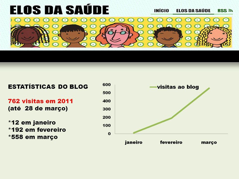 ESTATÍSTICAS DO BLOG 762 visitas em 2011 (até 28 de março) *12 em janeiro.