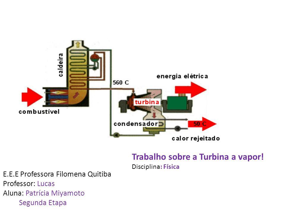 Trabalho sobre a Turbina a vapor! Disciplina: Física