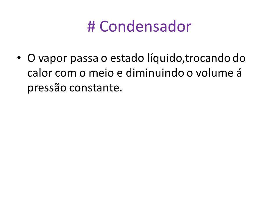 # Condensador O vapor passa o estado líquido,trocando do calor com o meio e diminuindo o volume á pressão constante.