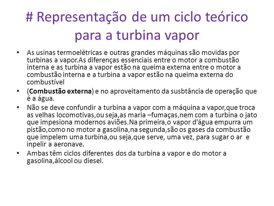 # Representação de um ciclo teórico para a turbina vapor