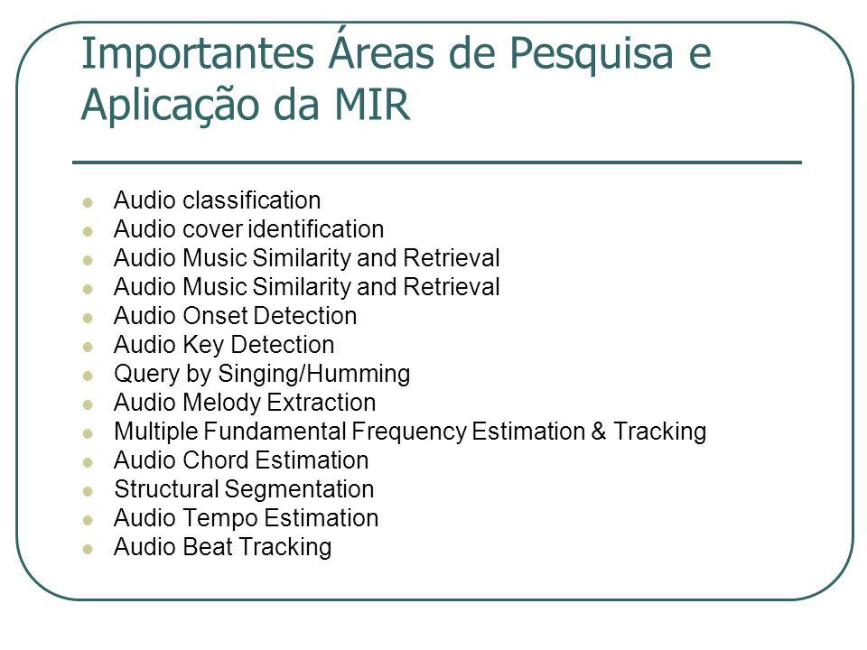 Importantes Áreas de Pesquisa e Aplicação da MIR