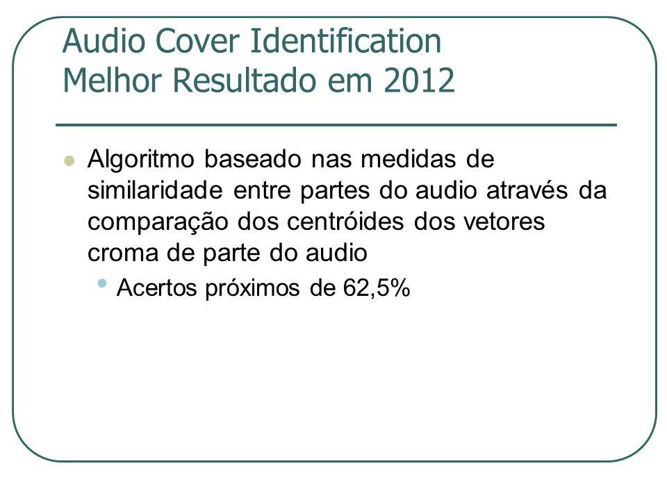 Audio Cover Identification Melhor Resultado em 2012