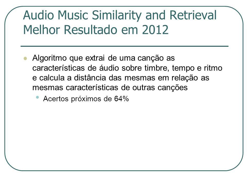 Audio Music Similarity and Retrieval Melhor Resultado em 2012