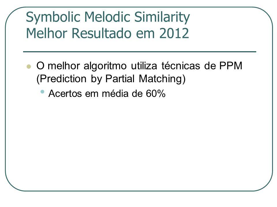 Symbolic Melodic Similarity Melhor Resultado em 2012