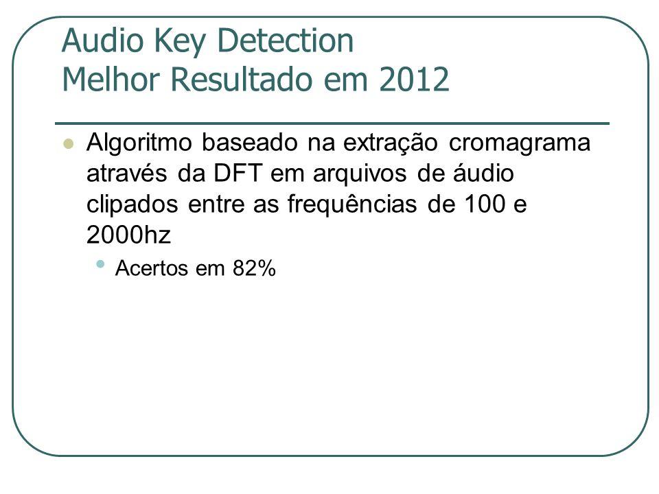 Audio Key Detection Melhor Resultado em 2012