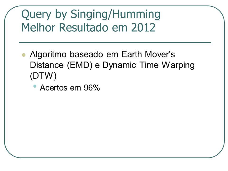 Query by Singing/Humming Melhor Resultado em 2012