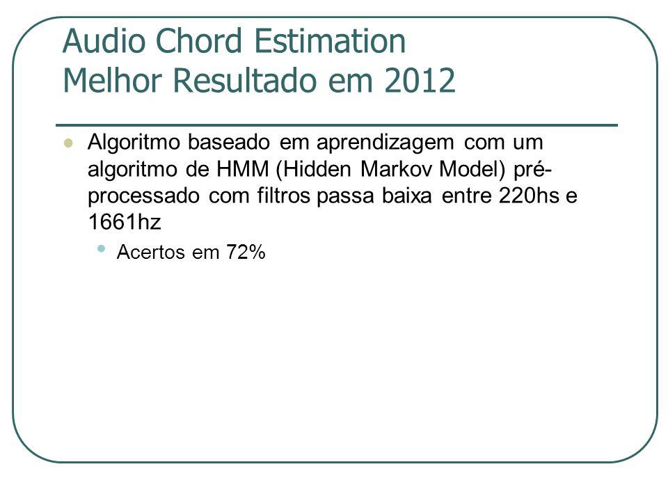 Audio Chord Estimation Melhor Resultado em 2012