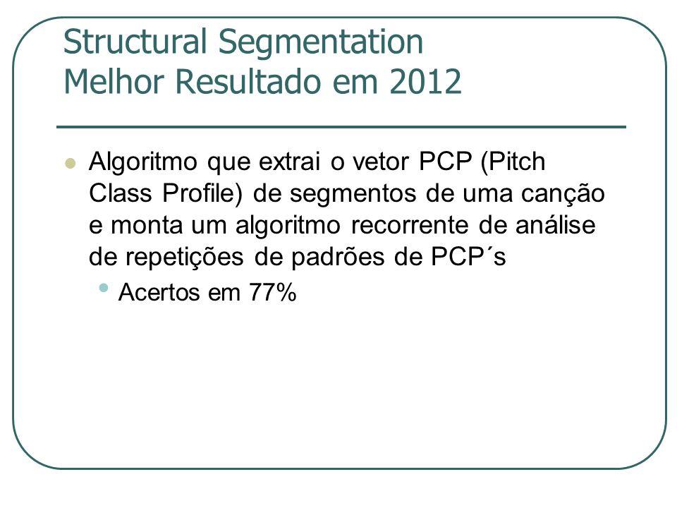 Structural Segmentation Melhor Resultado em 2012