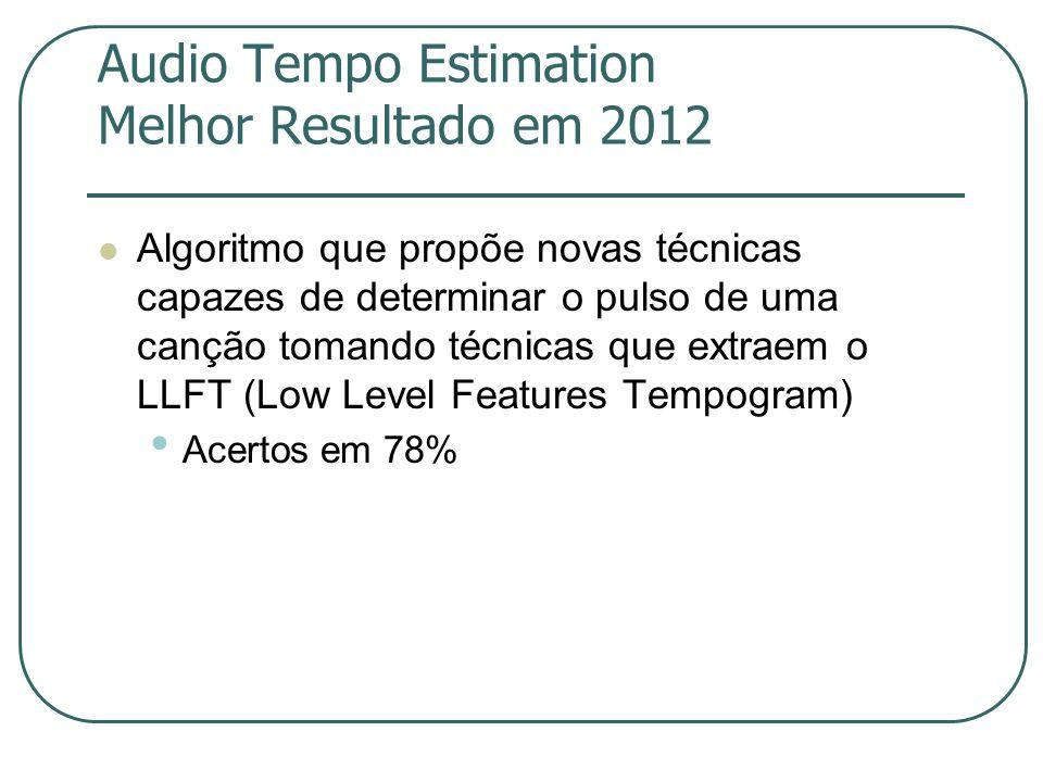 Audio Tempo Estimation Melhor Resultado em 2012