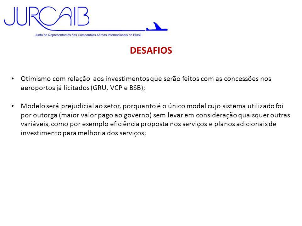 DESAFIOS Otimismo com relação aos investimentos que serão feitos com as concessões nos aeroportos já licitados (GRU, VCP e BSB);
