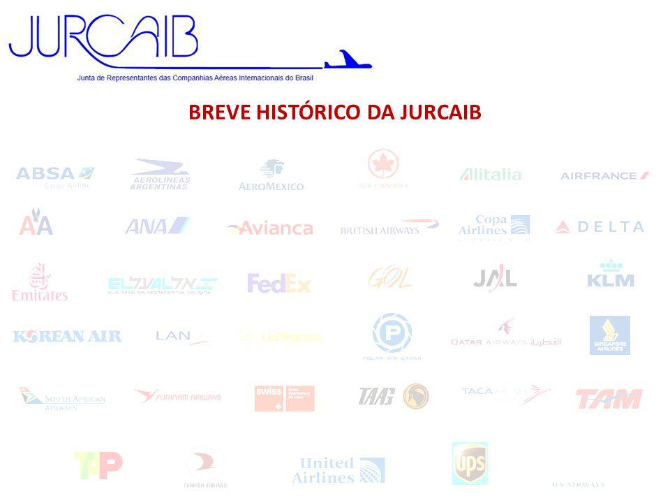 BREVE HISTÓRICO DA JURCAIB