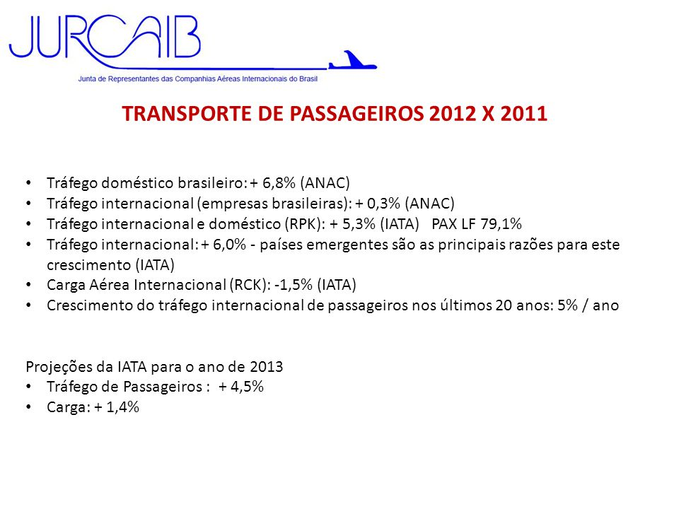 TRANSPORTE DE PASSAGEIROS 2012 X 2011