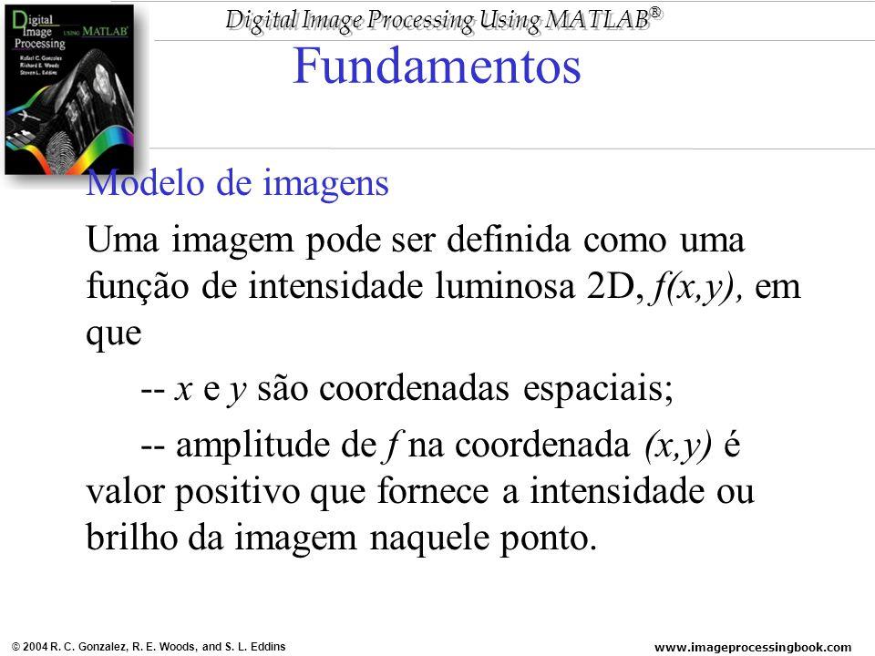 Fundamentos Modelo de imagens