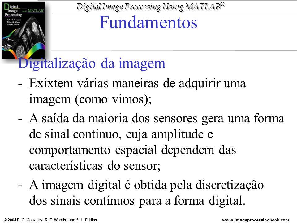 Fundamentos Digitalização da imagem