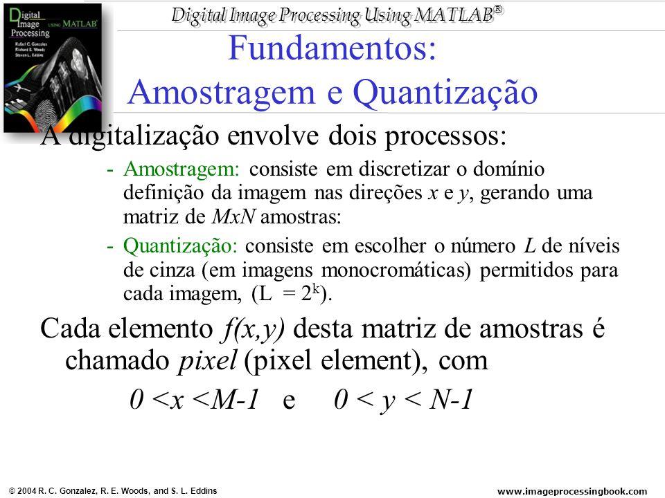 Fundamentos: Amostragem e Quantização