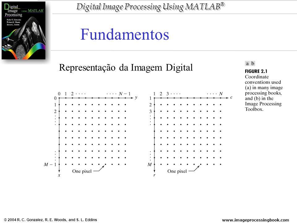 Fundamentos Representação da Imagem Digital