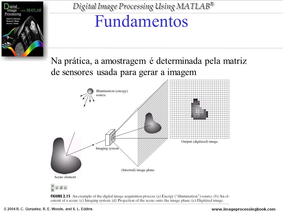 Fundamentos Na prática, a amostragem é determinada pela matriz de sensores usada para gerar a imagem.