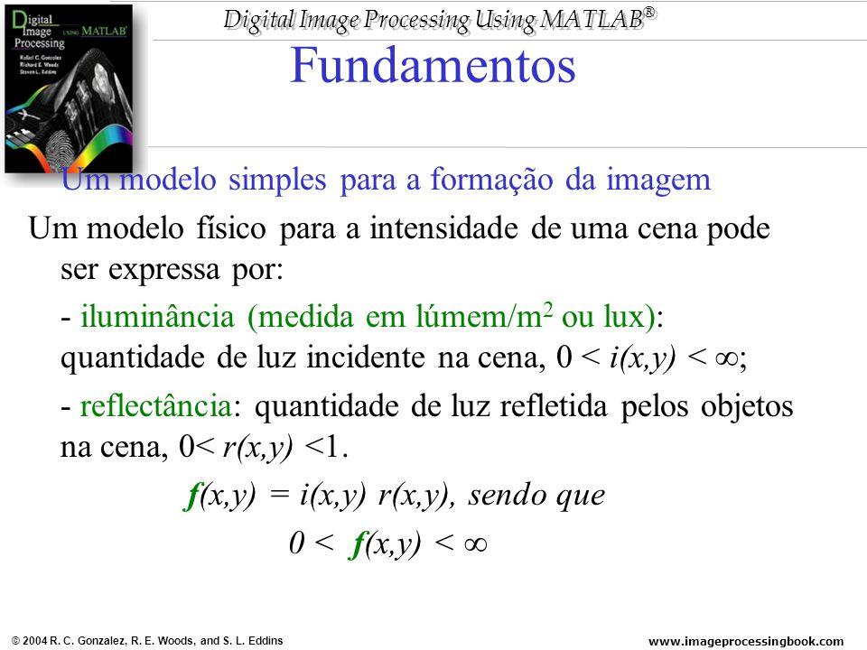 Fundamentos Um modelo simples para a formação da imagem