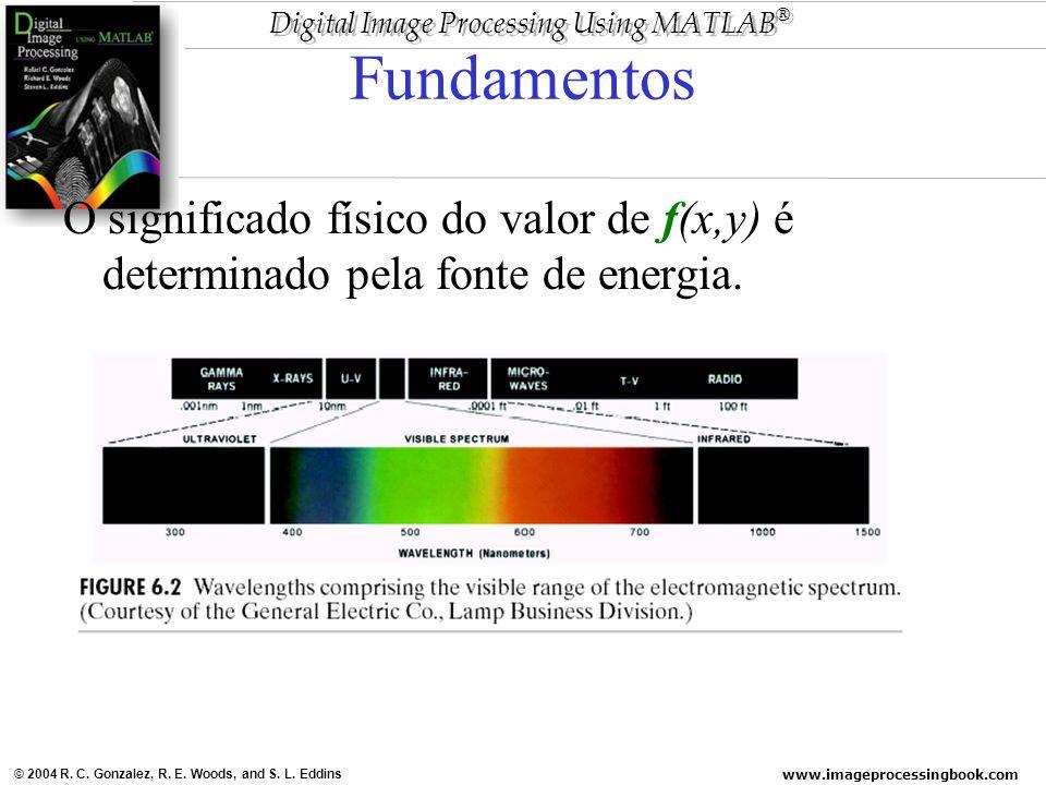 Fundamentos O significado físico do valor de f(x,y) é determinado pela fonte de energia. O espectro pode ser representado por diferentes medidas: