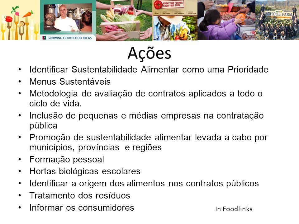 Ações Identificar Sustentabilidade Alimentar como uma Prioridade