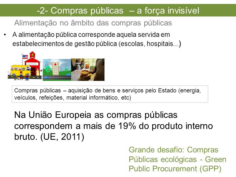 -2- Compras públicas – a força invisível