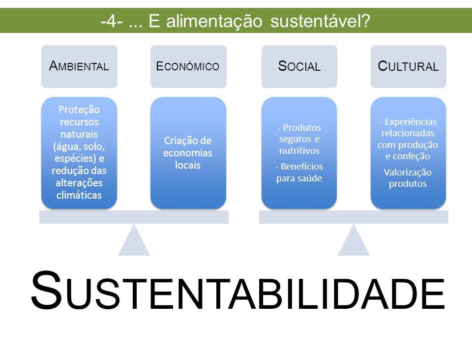 Sustentabilidade -4- ... E alimentação sustentável Social Cultural