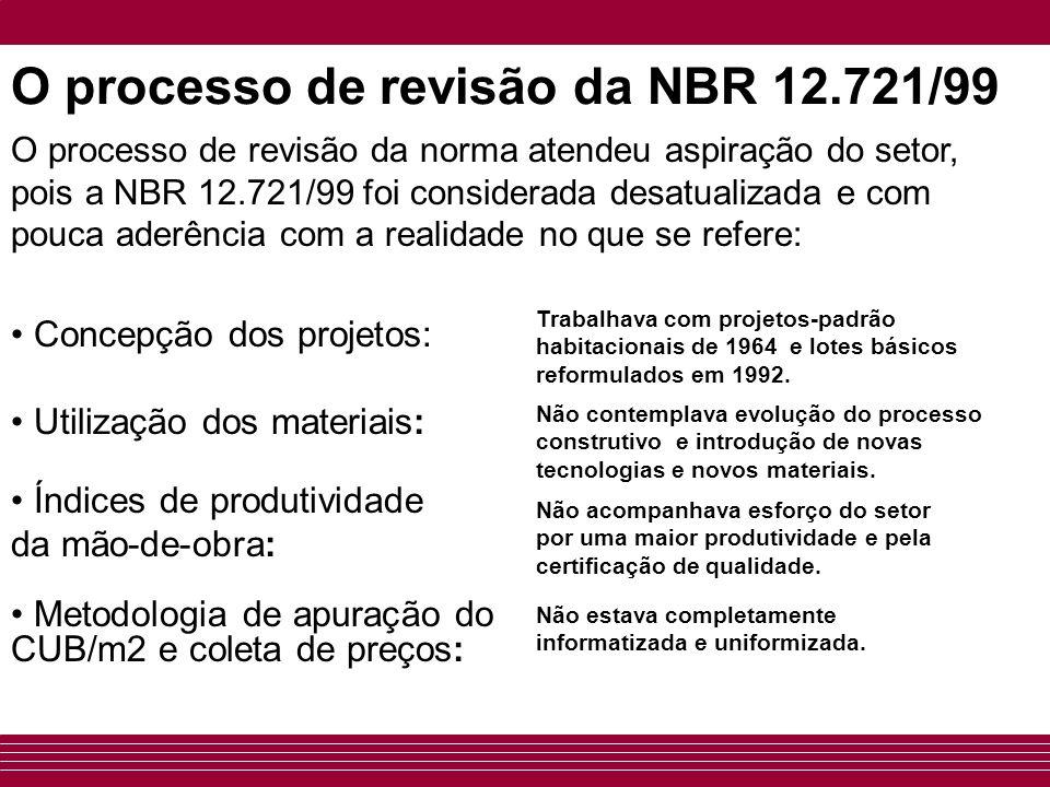 O processo de revisão da NBR 12.721/99
