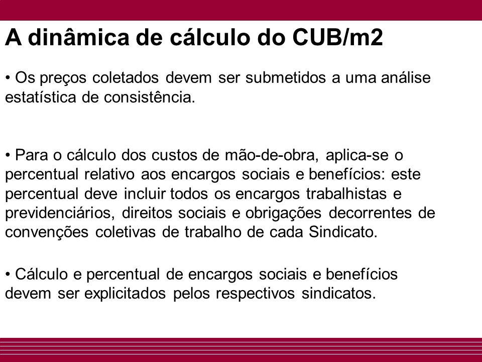 A dinâmica de cálculo do CUB/m2