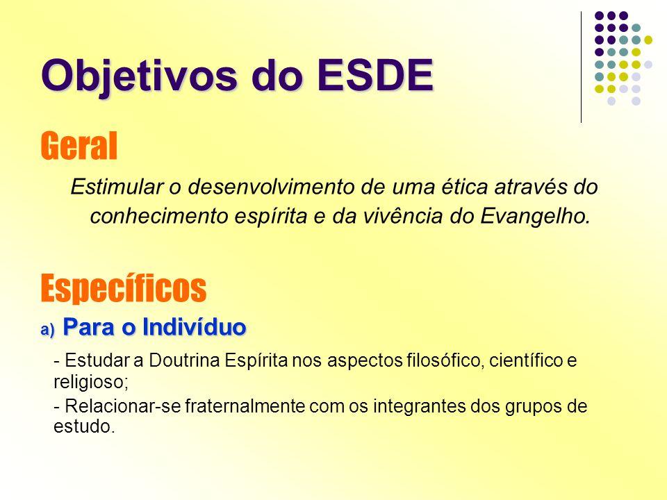 Objetivos do ESDE Geral Específicos Para o Indivíduo