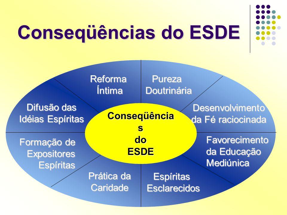 Conseqüências do ESDE Conseqüências do ESDE Reforma Íntima Pureza
