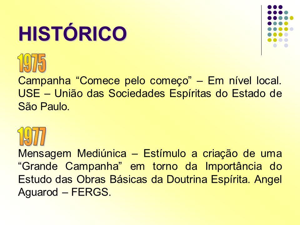 HISTÓRICO 1975. Campanha Comece pelo começo – Em nível local. USE – União das Sociedades Espíritas do Estado de São Paulo.