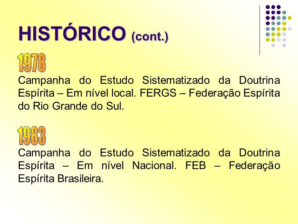 HISTÓRICO (cont.) 1978. Campanha do Estudo Sistematizado da Doutrina Espírita – Em nível local. FERGS – Federação Espírita do Rio Grande do Sul.