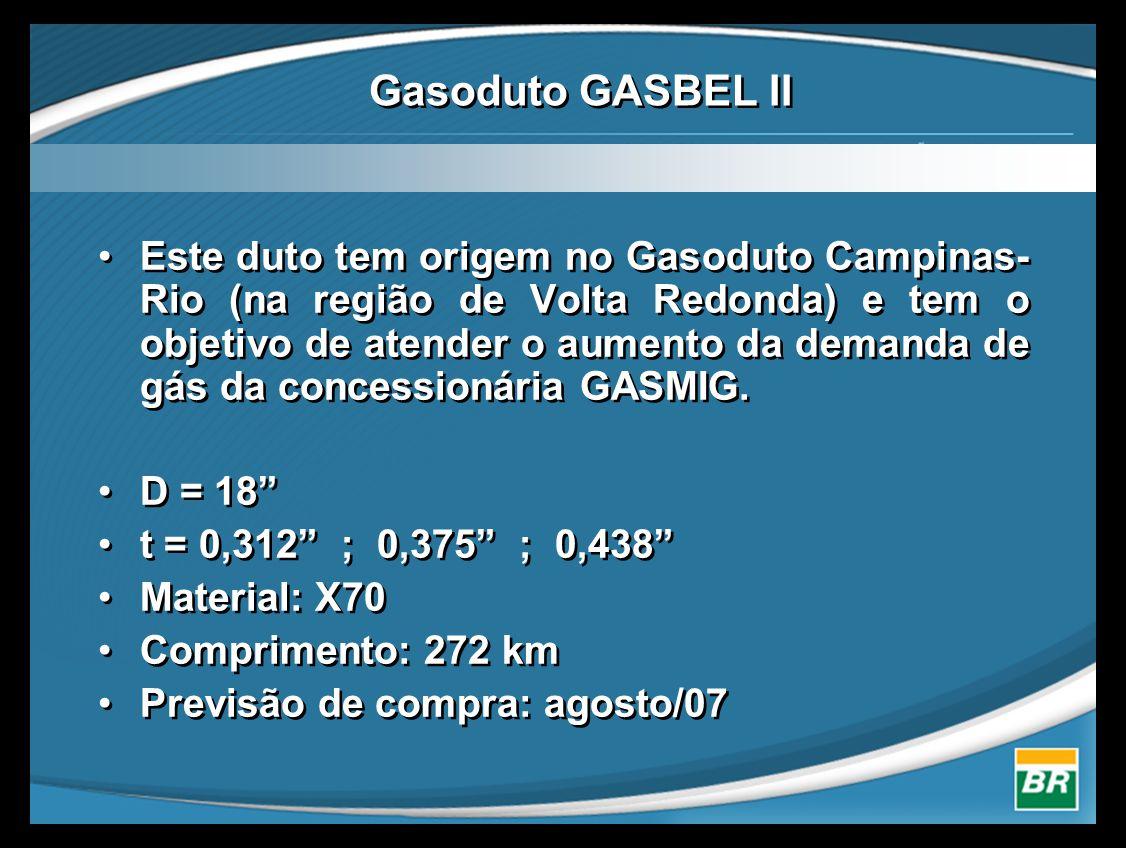 Gasoduto GASBEL II