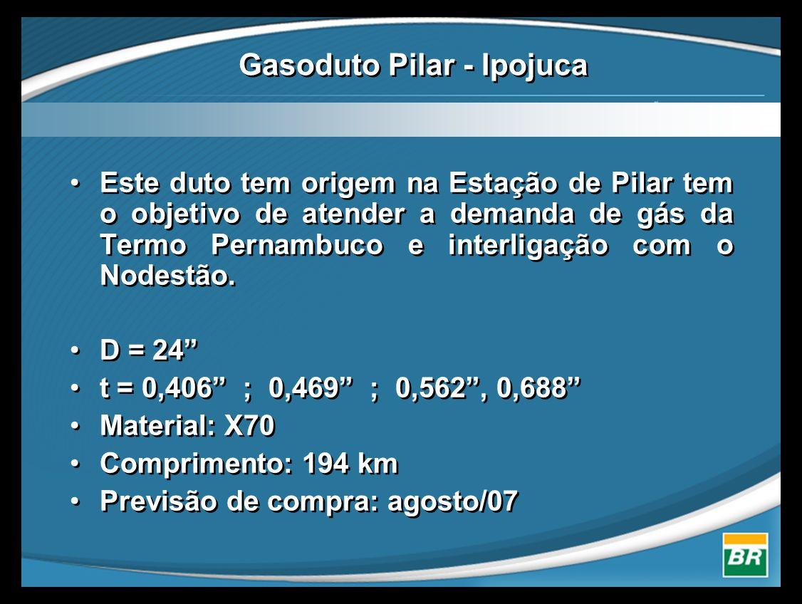 Gasoduto Pilar - Ipojuca