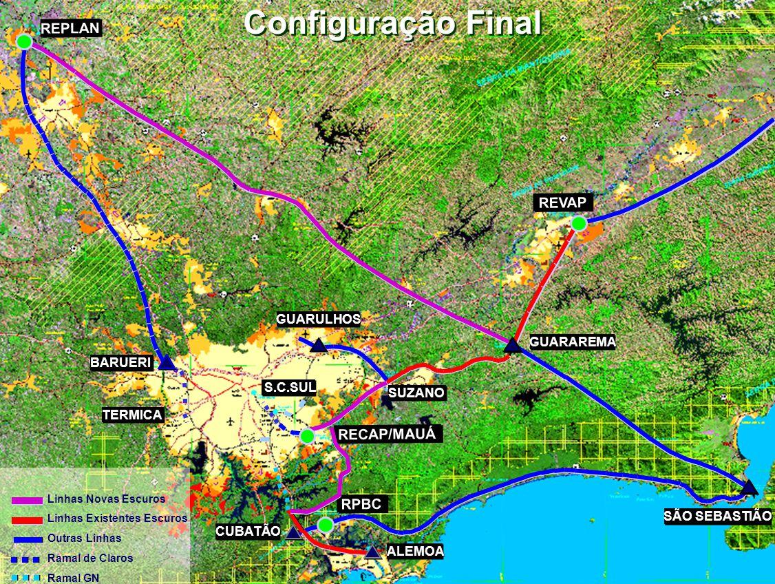 Configuração Final REPLAN REVAP RECAP/MAUÁ RPBC GUARULHOS GUARAREMA