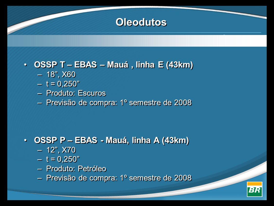 Oleodutos OSSP T – EBAS – Mauá , linha E (43km)