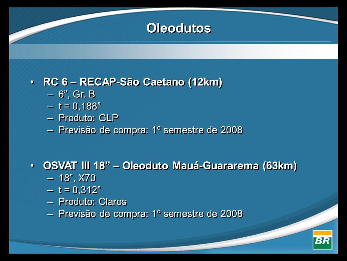Oleodutos RC 6 – RECAP-São Caetano (12km)