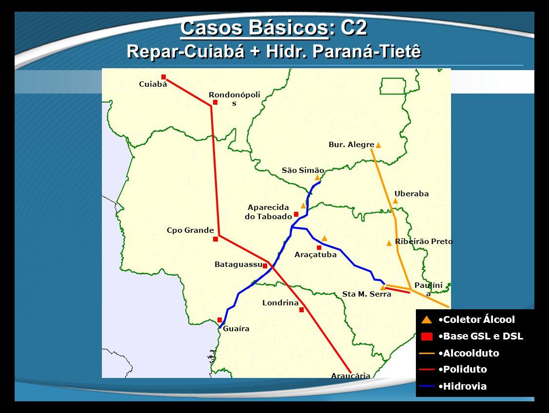 Casos Básicos: C2 Repar-Cuiabá + Hidr. Paraná-Tietê
