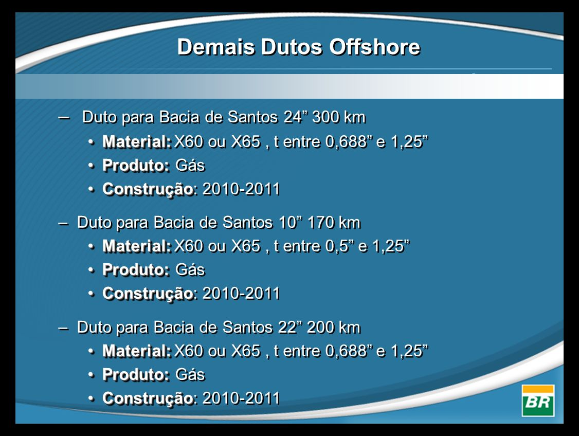 Demais Dutos Offshore Duto para Bacia de Santos 24 300 km