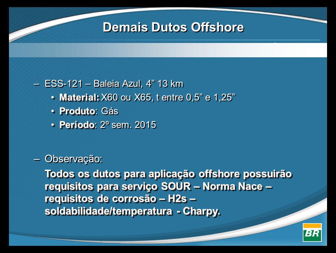 Demais Dutos Offshore Observação: