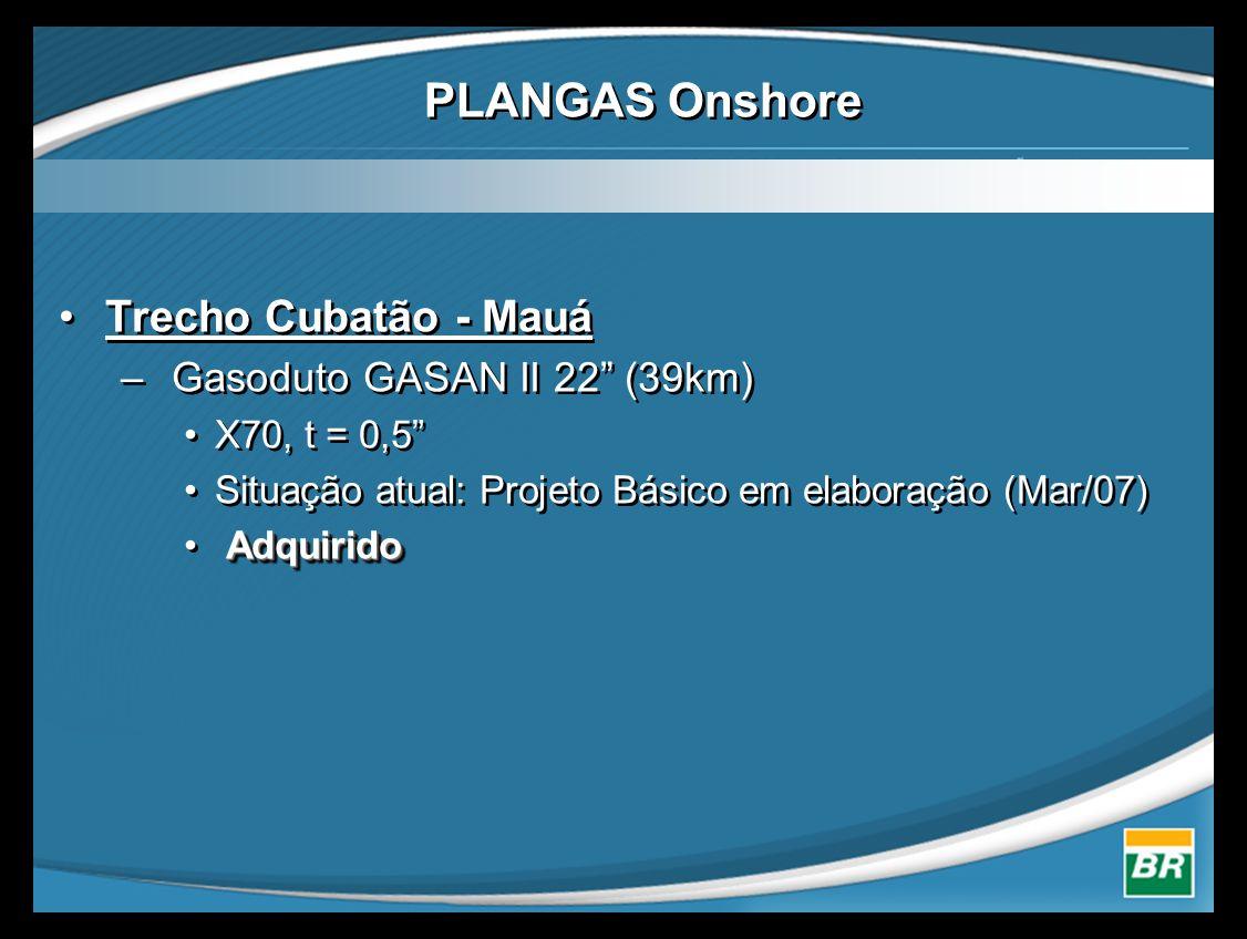PLANGAS Onshore Trecho Cubatão - Mauá Gasoduto GASAN II 22 (39km)