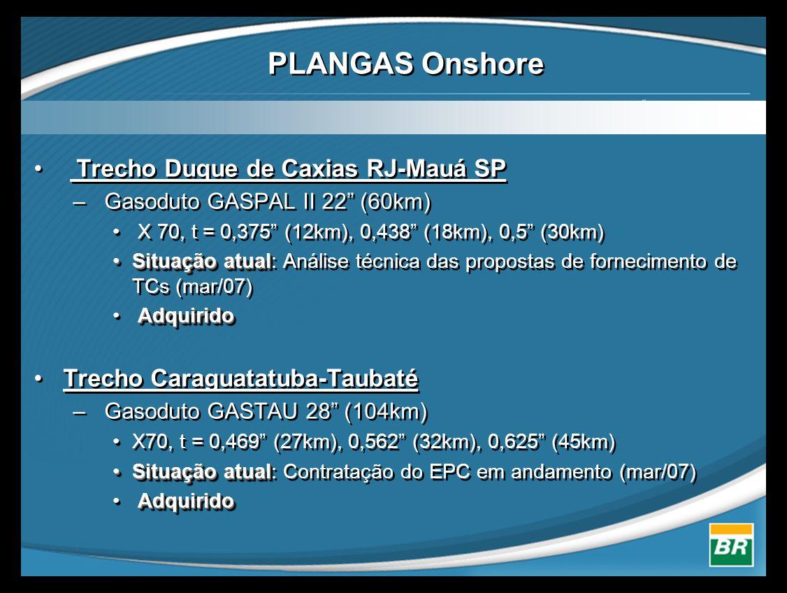 PLANGAS Onshore Trecho Duque de Caxias RJ-Mauá SP