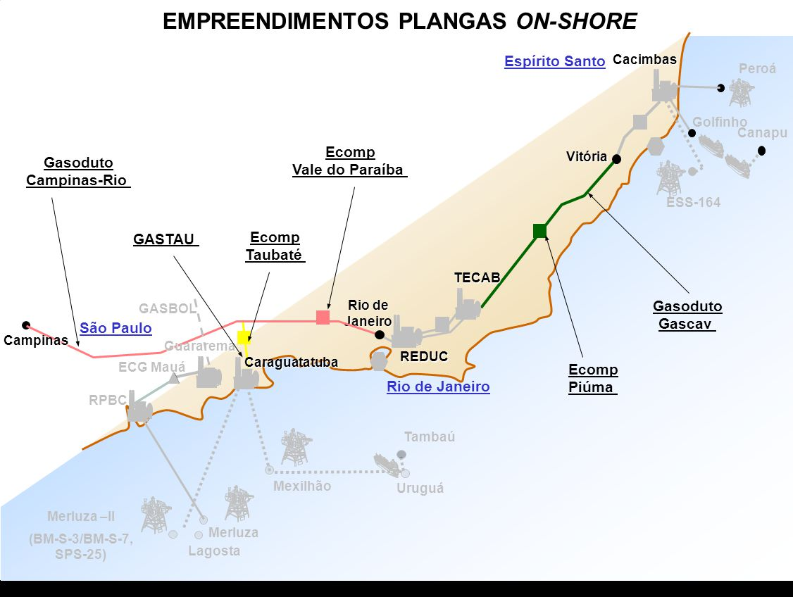 EMPREENDIMENTOS PLANGAS ON-SHORE
