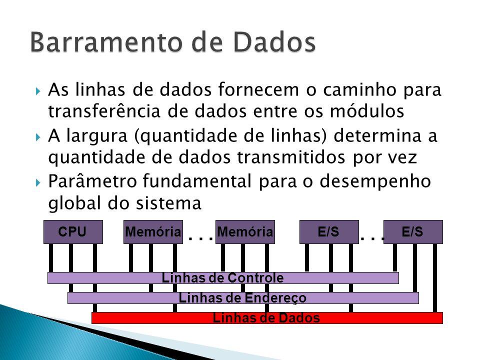 Barramento de Dados As linhas de dados fornecem o caminho para transferência de dados entre os módulos.