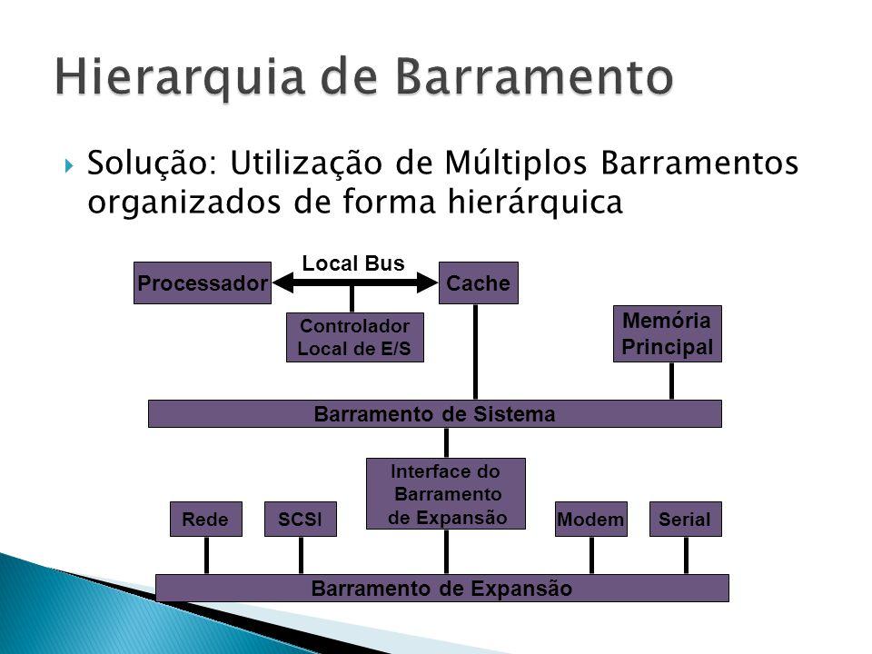 Hierarquia de Barramento