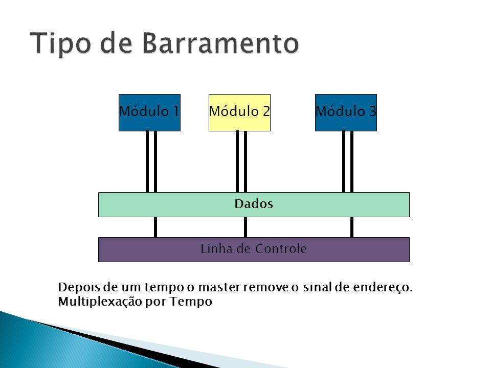 Tipo de Barramento Módulo 1 Módulo 2 Módulo 3 Dados Linha de Controle