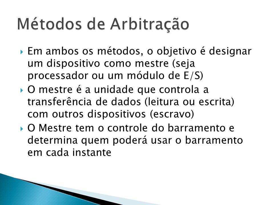 Métodos de Arbitração Em ambos os métodos, o objetivo é designar um dispositivo como mestre (seja processador ou um módulo de E/S)