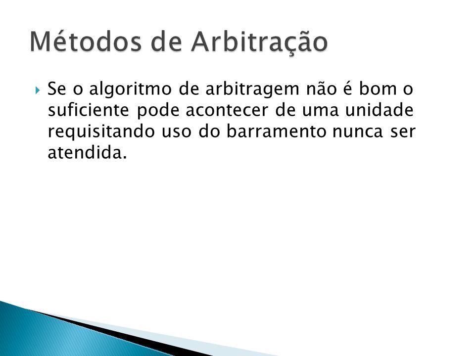 Métodos de Arbitração
